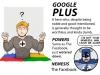 Google Plus è imbarazzante