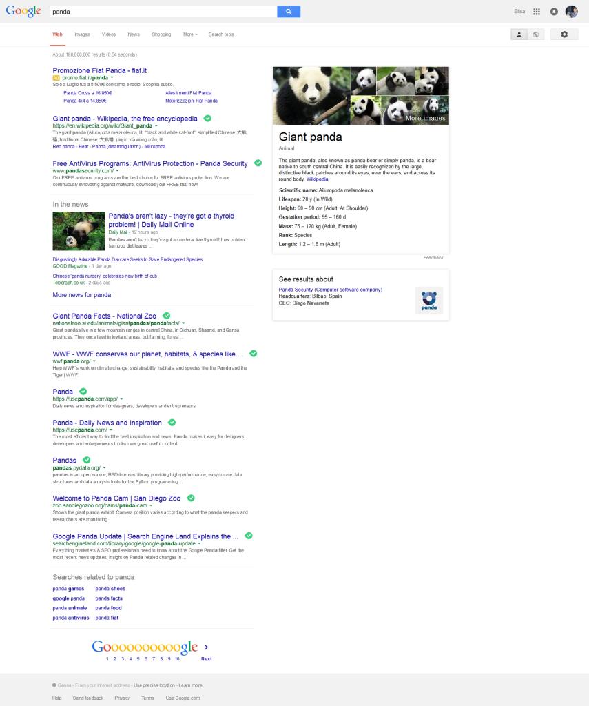 Esempio Panda2