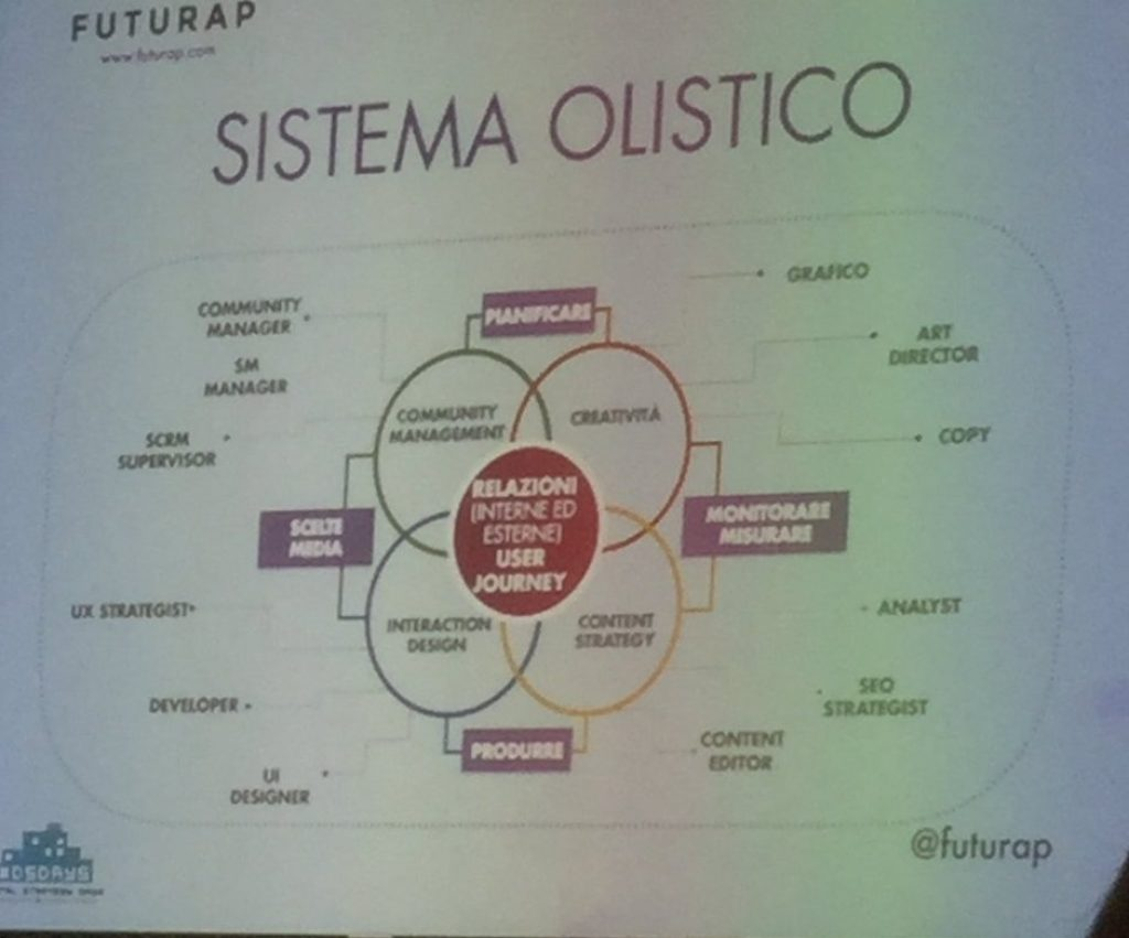La digital strategy: solo apparentemente facile